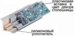 Плинтус пристеночный (цена за 3 м/пог.), любой цвет в цвет столешницы - Боровичи мебель